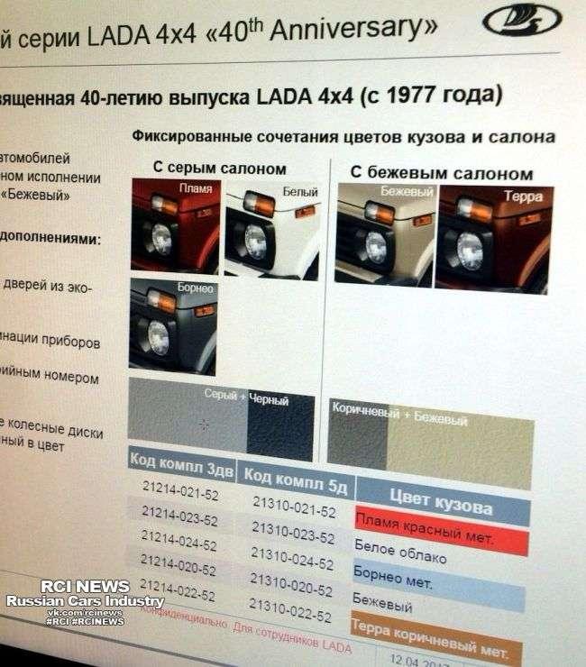 Опубліковані перші живі фото ювілейної LADA 4×4 40th Anniversary