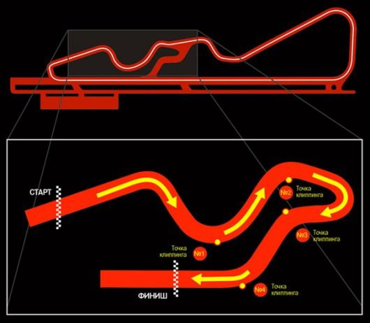 Список гоночних трас Росії