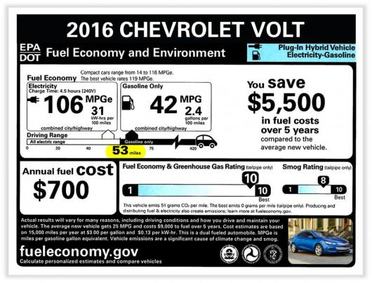 Від бензину до електрики на прикладі нового 2016 Шевроле Вольт