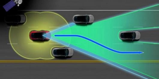 Автопілот Тесли: 5 особливостей нової технології
