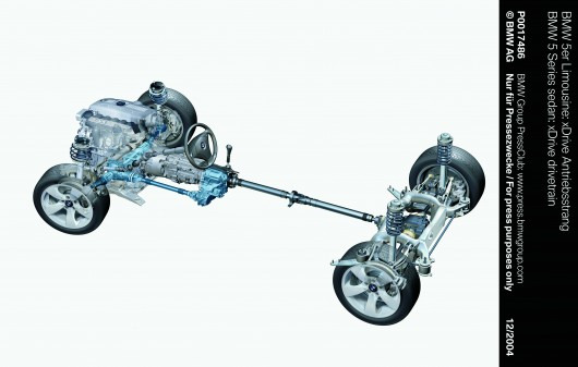 30 років повнопривідних БМВ: від механічних до гібридних систем AWD