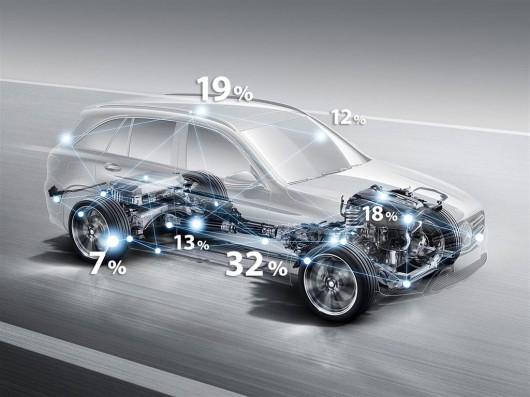30 прогнозів про автомобілях 30 років потому