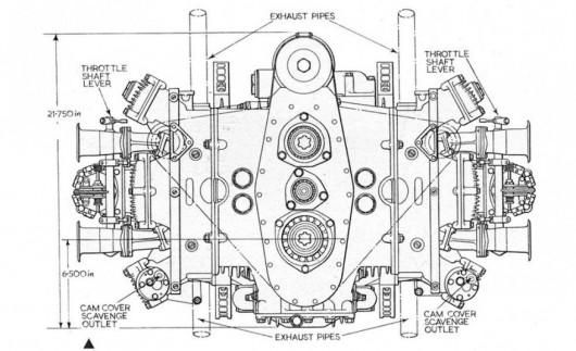 10 найбільш незвичайних серійних двигунів всіх часів