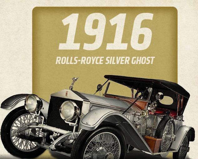 Порівнюємо дешевий сучасний автомобіль з найдорожчим 100 років тому
