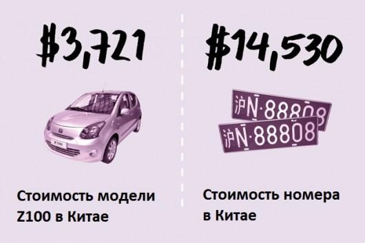 Як купити гарний номер на автомобіль