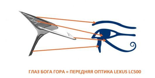 Компанія Лексус в новій моделі LC500 використовує символи давньоєгипетські
