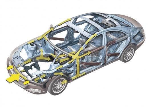 Як працюють зони деформації в автомобілі?
