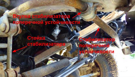 Як перевірити технічний стан автомобіля